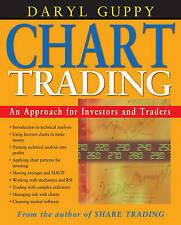 Chart Trading - Daryl Guppy
