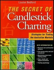 The Secret of Candlestick Charting - Louise Bedford